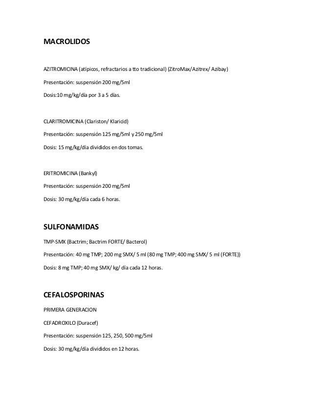 Sulfamethoxazole/Trimethoprim Oral Suspension Dosage & Rx ...