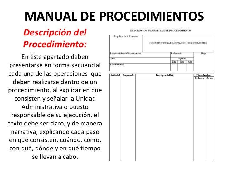 Apuntes diagramas y manuales for Manual de procedimientos de una empresa de alimentos