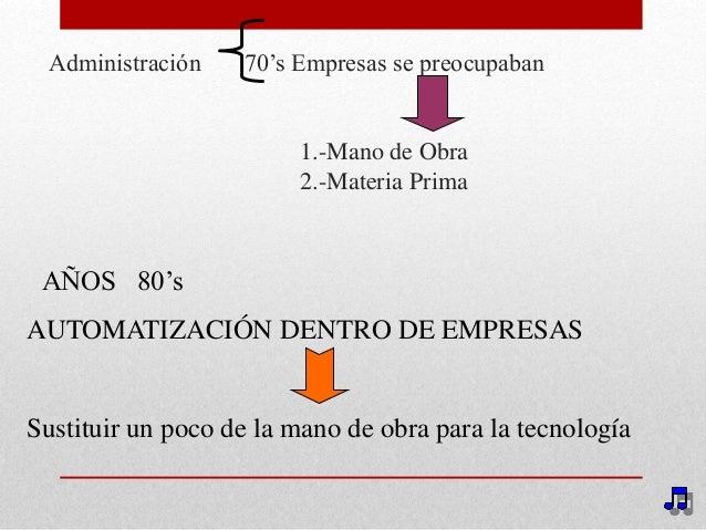 Administración 70's Empresas se preocupaban 1.-Mano de Obra 2.-Materia Prima AÑOS 80's AUTOMATIZACIÓN DENTRO DE EMPRESAS S...