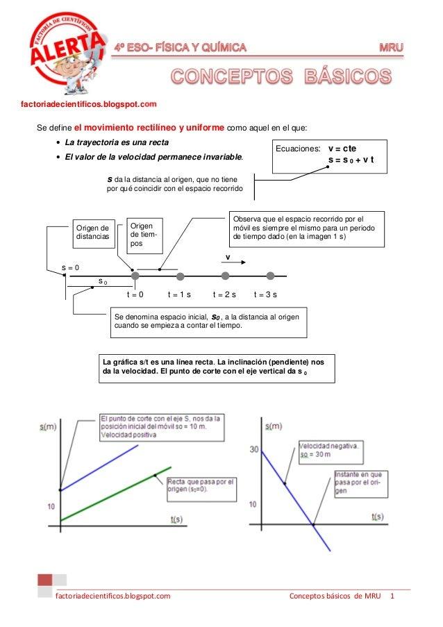factoriadecientificos.blogspot.com   Se define el movimiento rectilíneo y uniforme como aquel en el que:        • La traye...