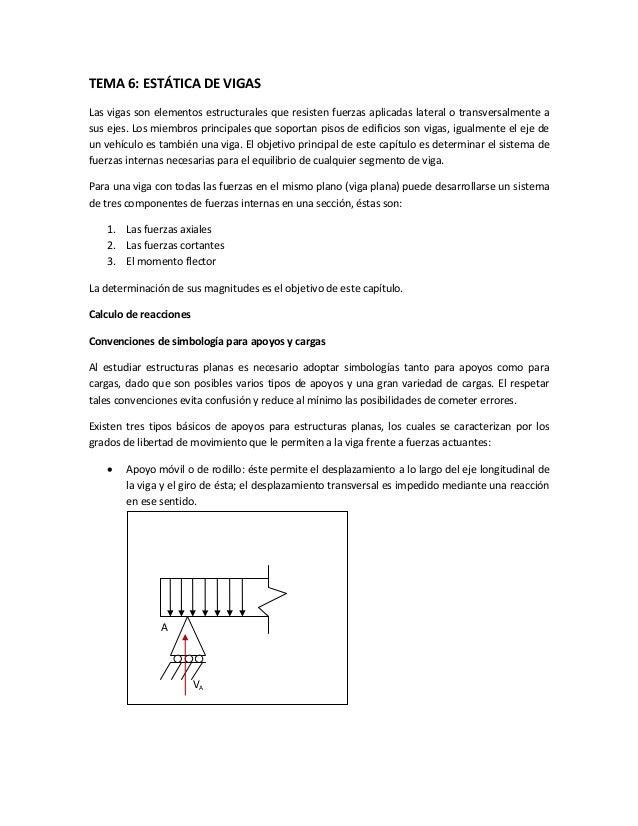 TEMA 6: ESTÁTICA DE VIGAS Las vigas son elementos estructurales que resisten fuerzas aplicadas lateral o transversalmente ...
