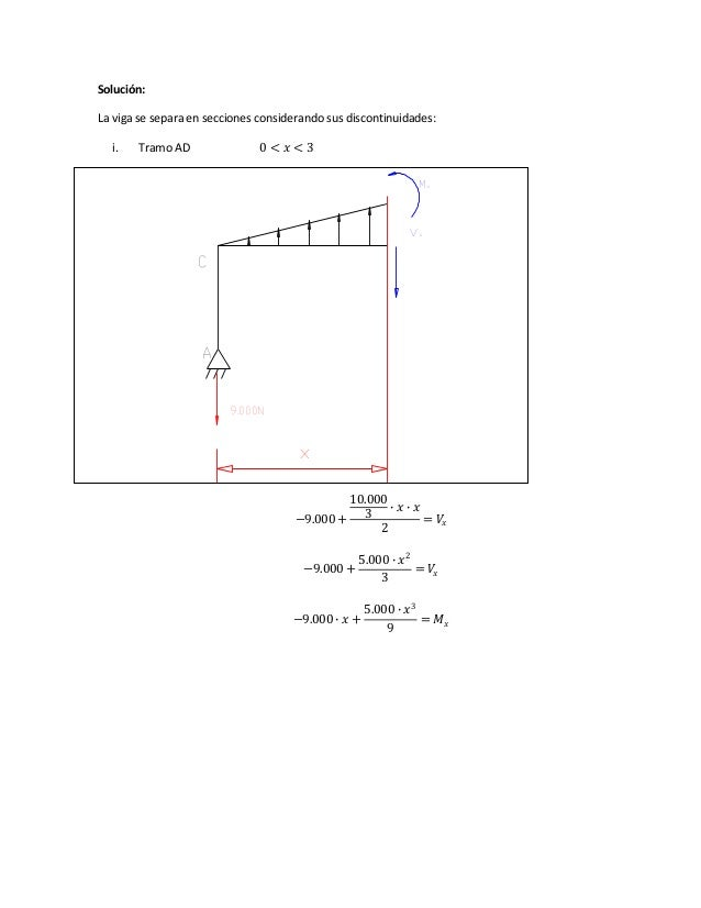 Solución: La viga se separa en secciones considerando sus discontinuidades: i. Tramo AD 0 < 𝑥 < 3 −9.000 + 10.000 3 ∙ 𝑥 ∙ ...
