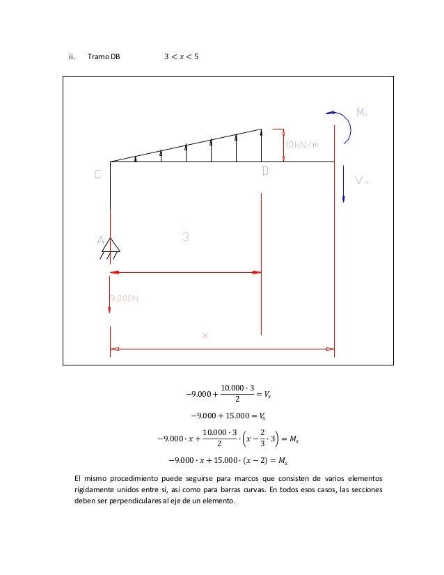 ii. Tramo DB 3 < 𝑥 < 5 −9.000 + 10.000 ∙ 3 2 = 𝑉𝑥 −9.000 + 15.000 = 𝑉𝑥 −9.000 ∙ 𝑥 + 10.000 ∙ 3 2 ∙ 𝑥 − 2 3 ∙ 3 = 𝑀𝑥 −9.000...