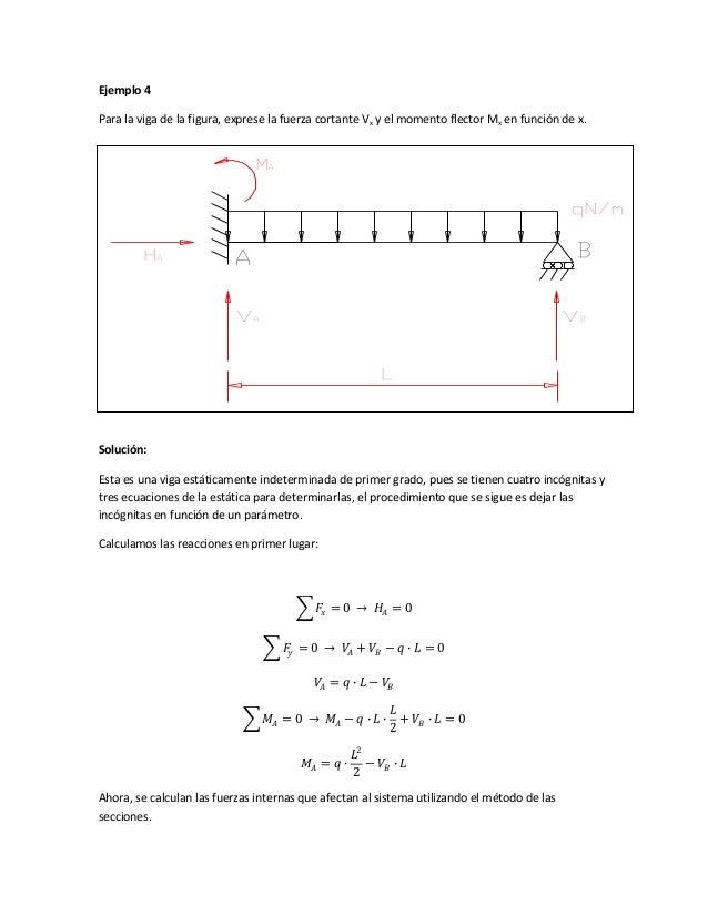 Ejemplo 4 Para la viga de la figura, exprese la fuerza cortante Vx y el momento flector Mx en función de x. Solución: Esta...