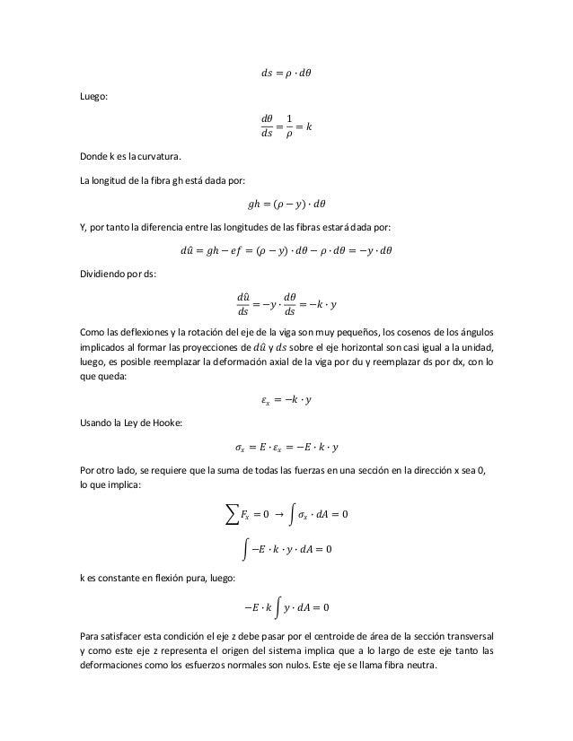 𝑑𝑠 = 𝜌 ∙ 𝑑𝜃 Luego: 𝑑𝜃 𝑑𝑠 = 1 𝜌 = 𝑘 Donde k es la curvatura. La longitud de la fibra gh está dada por: 𝑔 = 𝜌 − 𝑦 ∙ 𝑑𝜃 Y, p...