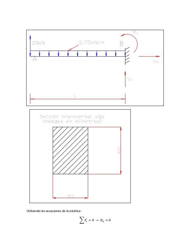 Utilizando las ecuaciones de la estática: 𝐹𝑥 = 0 → 𝐻 𝐵 = 0 A HB VB B20kN B 0,75kN/m L 400 300 Sección transversal viga (me...