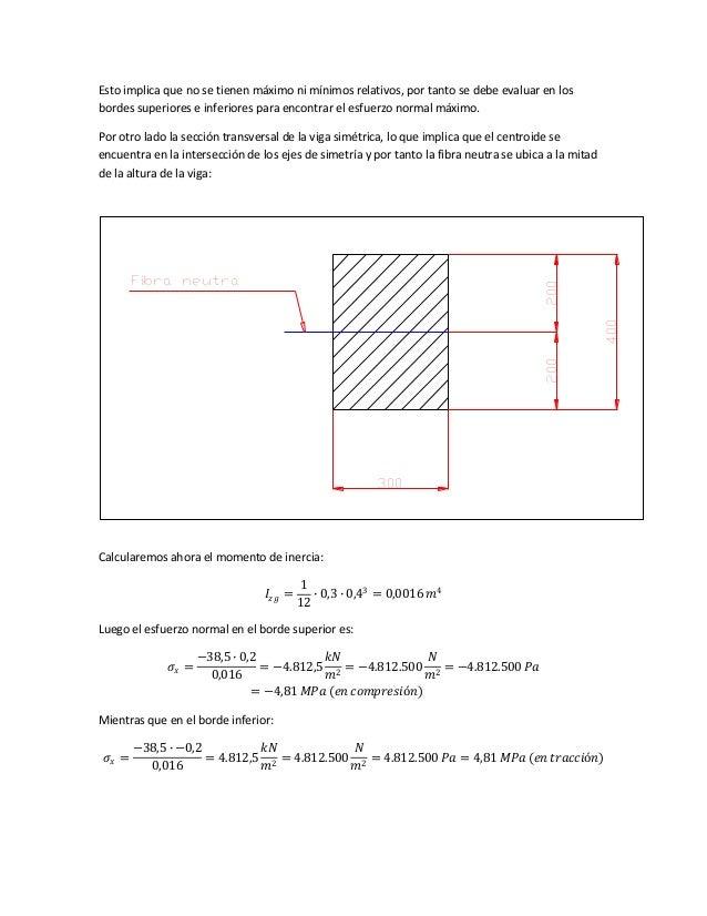 Esto implica que no se tienen máximo ni mínimos relativos, por tanto se debe evaluar en los bordes superiores e inferiores...