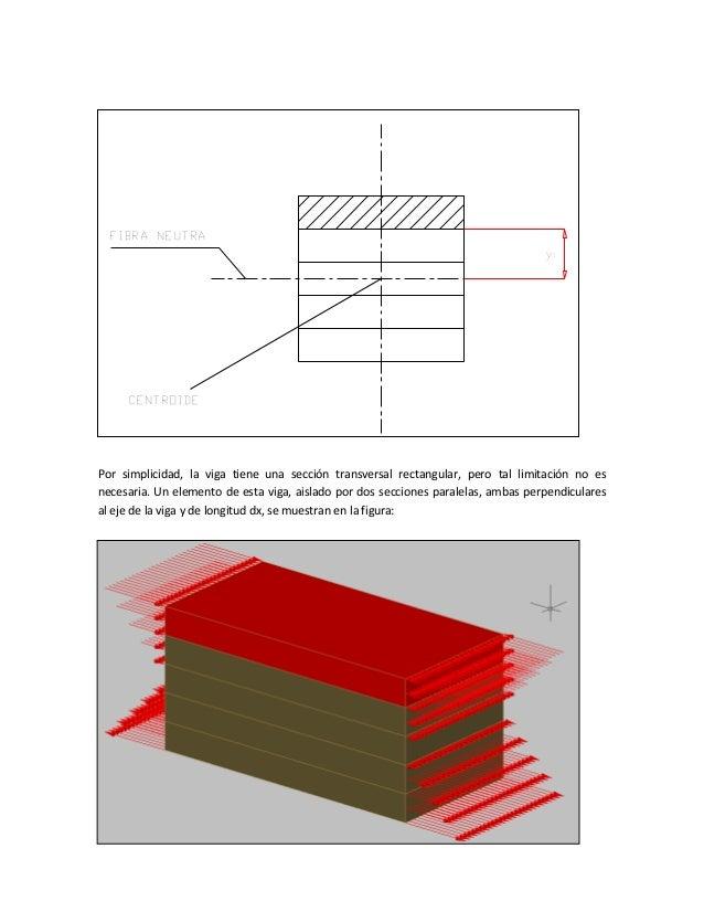 Por simplicidad, la viga tiene una sección transversal rectangular, pero tal limitación no es necesaria. Un elemento de es...