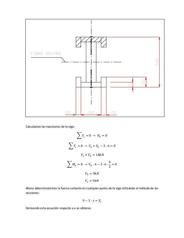 Calculamos las reacciones de la viga: 𝐹𝑥 = 0 → 𝐻𝐴 = 0 𝐹𝑦 = 0 → 𝑉𝐴 + 𝑉𝐵 − 3 ∙ 6 = 0 𝑉𝐴 + 𝑉𝐵 = 18𝑘𝑁 𝑀𝐴 = 0 → 𝑉𝐵 ∙ 6 − 3 ∙ 6 ...