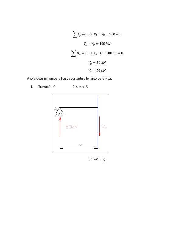 𝐹𝑦 = 0 → 𝑉𝐴 + 𝑉𝐵 − 100 = 0 𝑉𝐴 + 𝑉𝐵 = 100 𝑘𝑁 𝑀𝐴 = 0 → 𝑉𝐵 ∙ 6 − 100 ∙ 3 = 0 𝑉𝐵 = 50 𝑘𝑁 𝑉𝐴 = 50 𝑘𝑁 Ahora determinamos la fuer...