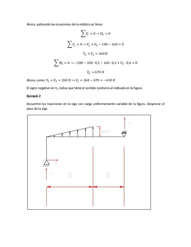 Ahora, aplicando las ecuaciones de la estática se tiene: 𝐹𝑥 = 0 → 𝐻𝐴 = 0 𝐹𝑦 = 0 → 𝑉𝐴 + 𝑉𝐵 − 100 − 160 = 0 𝑉𝐴 + 𝑉𝐵 = 260 𝑁 ...