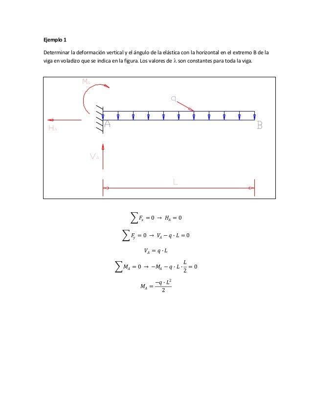 Ejemplo 1 Determinar la deformación vertical y el ángulo de la elástica con la horizontal en el extremo B de la viga en vo...