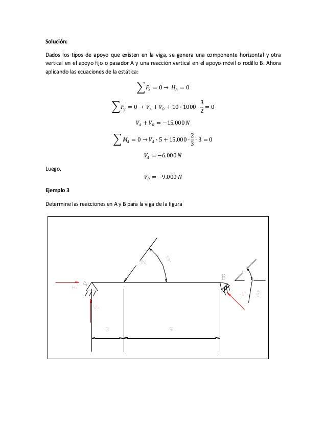 Solución: Dados los tipos de apoyo que existen en la viga, se genera una componente horizontal y otra vertical en el apoyo...