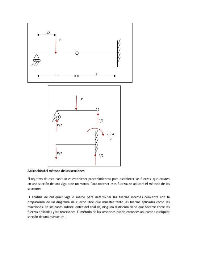 Aplicación del método de las secciones El objetivo de este capítulo es establecer procedimientos para establecer las fuerz...