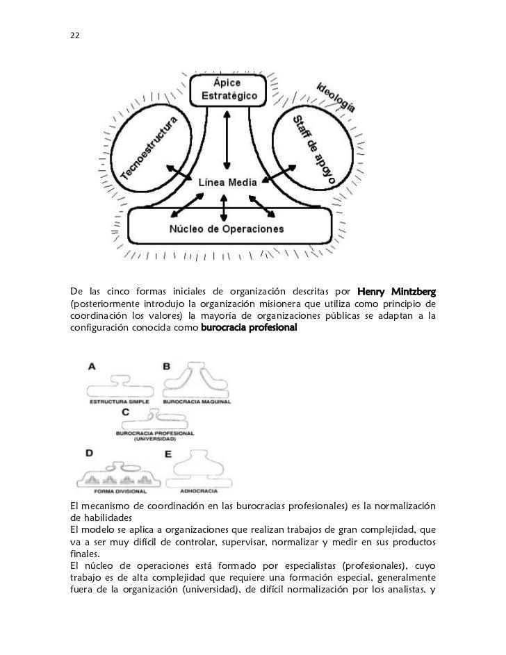 22De las cinco formas iniciales de organización descritas por Henry Mintzberg(posteriormente introdujo la organización m...