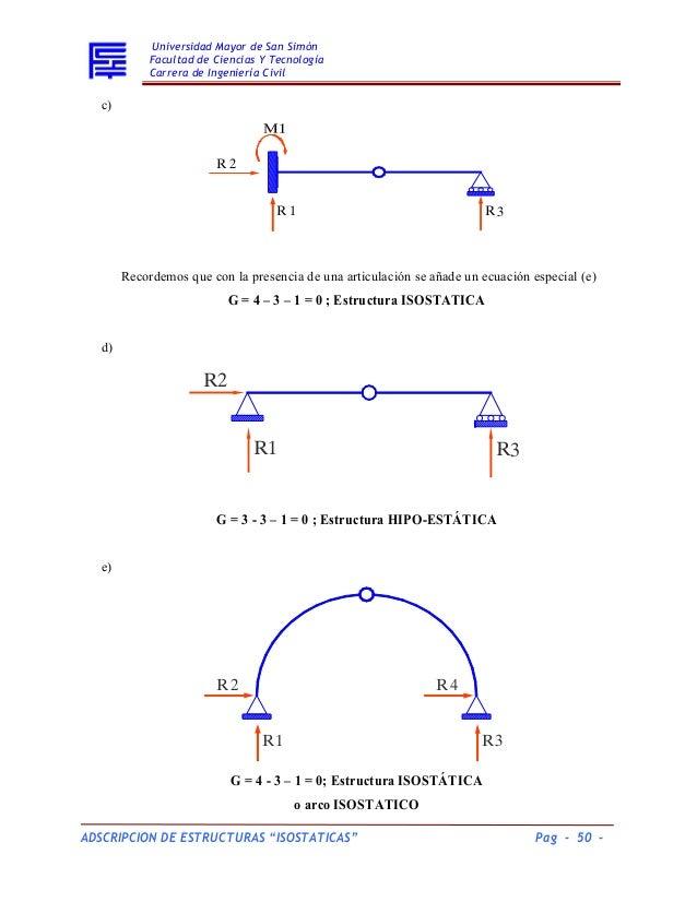 Ejercicios De Estructuras Isostáticas Analisis Estructural