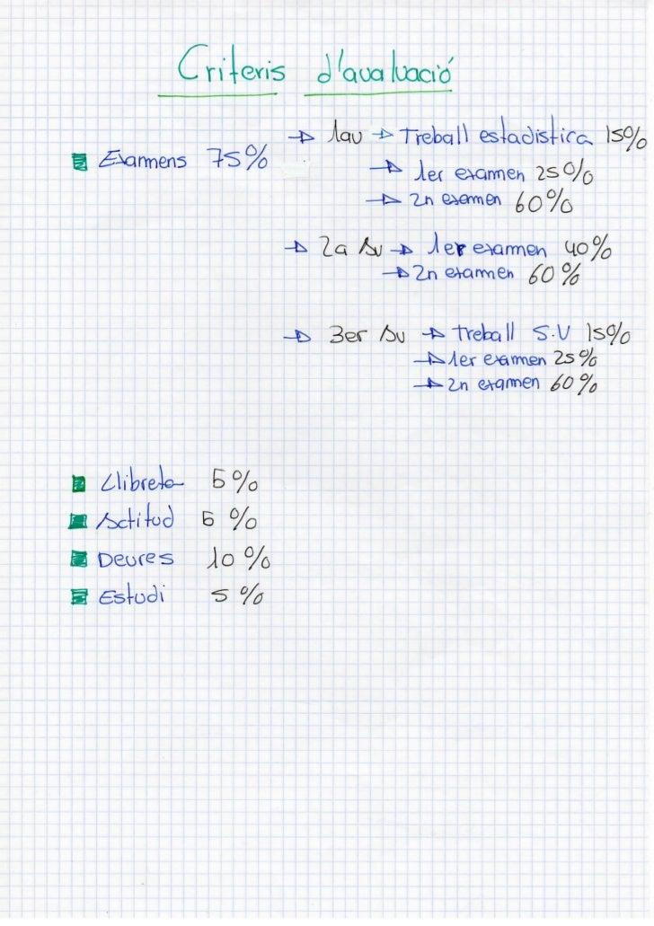 Apunts matemàtiques - Equacions i Sistemes Slide 2