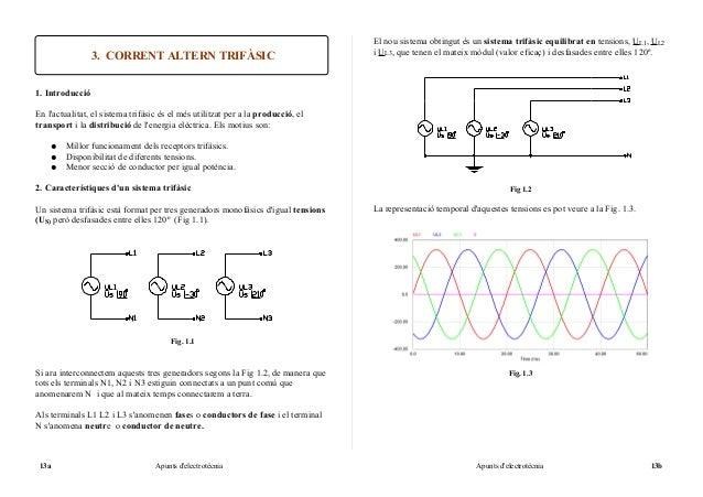 3. CORRENT ALTERN TRIFÀSIC  El nou sistema obtingut és un sistema trifàsic equilibrat en tensions, UL1, UL2 i UL3, que ten...