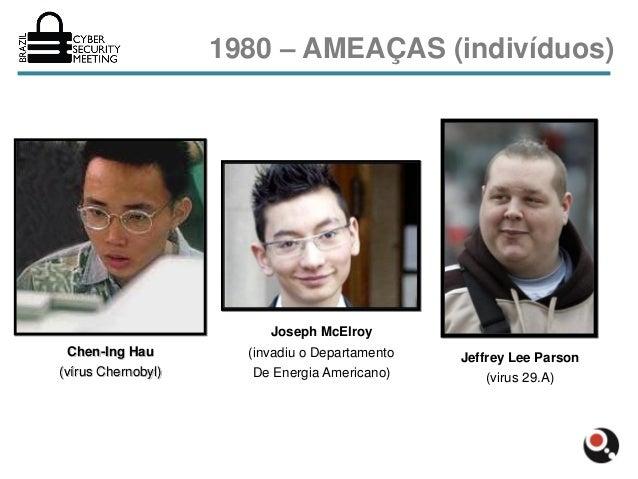1980 – AMEAÇAS (indivíduos)                         Joseph McElroy  Chen-Ing Hau        (invadiu o Departamento   Jeffrey ...