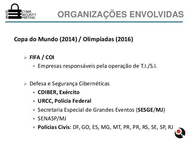 ORGANIZAÇÕES ENVOLVIDASCopa do Mundo (2014) / Olimpíadas (2016)      FIFA / COI         Empresas responsáveis pela opera...