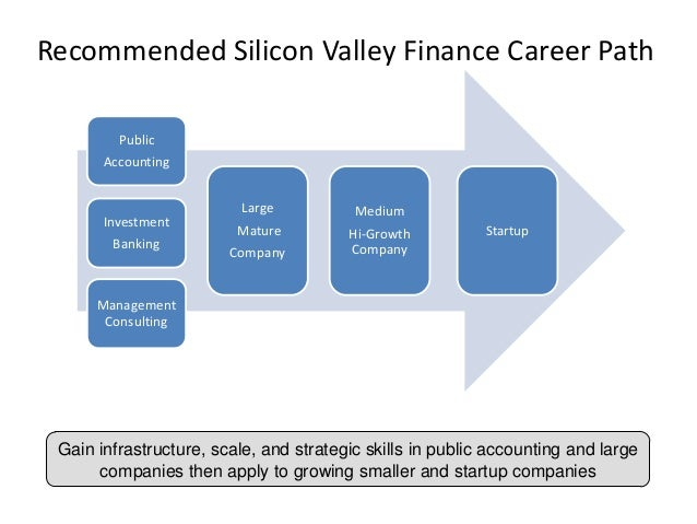 pirates of silicon valleys strategic analysis But if there is one entrepreneurship movie that students from all across the world  can find interesting it is pirates of silicon valley (1999.