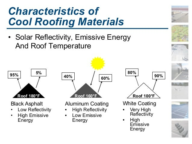 Apwa Cool Roofing Made Simple