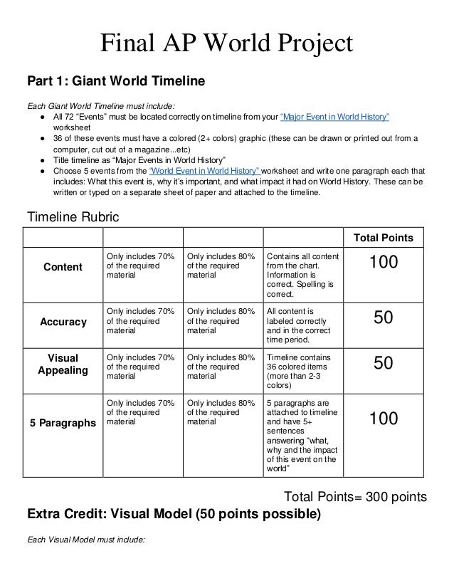 iRubric: AP Comparative Essay Rubric - World History