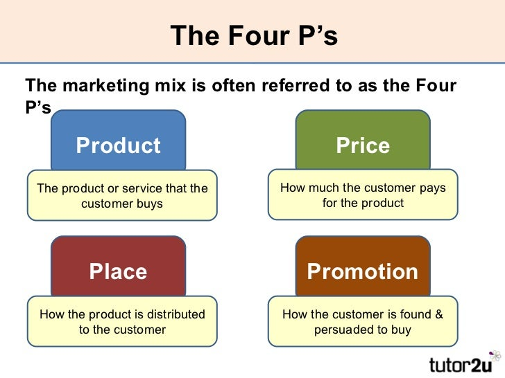 toyota marketing mix 4 p s Marketing mix of nissan analyses the brand/company which covers 4ps (product, price, place, promotion) nissan marketing mix explains the business & marketing.