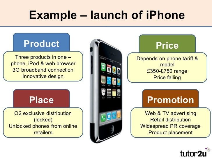 iphone marketing mix