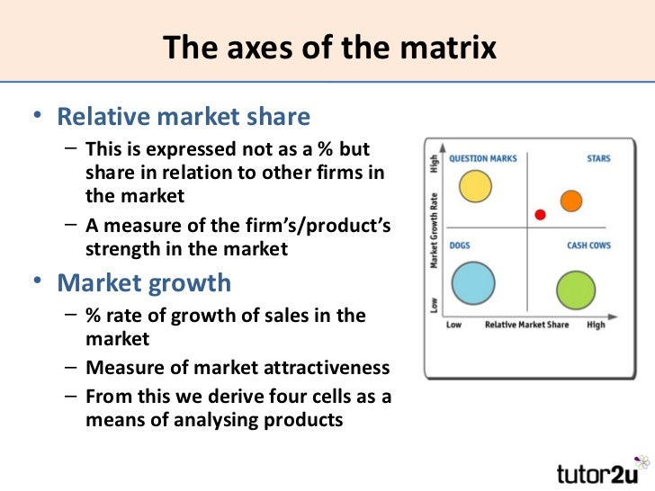 tesco ansoff matrix We provide a free sample about the business strategy assignment in tesco, bcg matrix provides a framework (ansoff, 2010) but if tesco use stability.