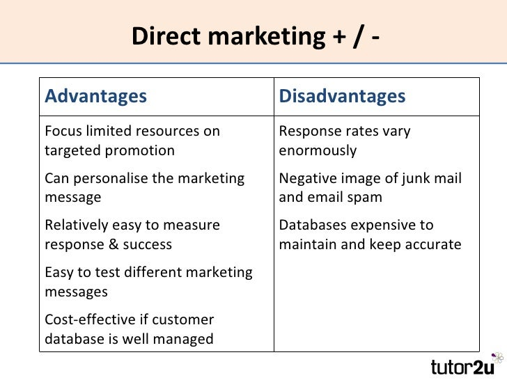 Promotional pricing advantages and disadvantages