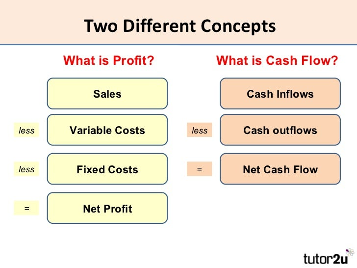difference between gross profit and net profit pdf