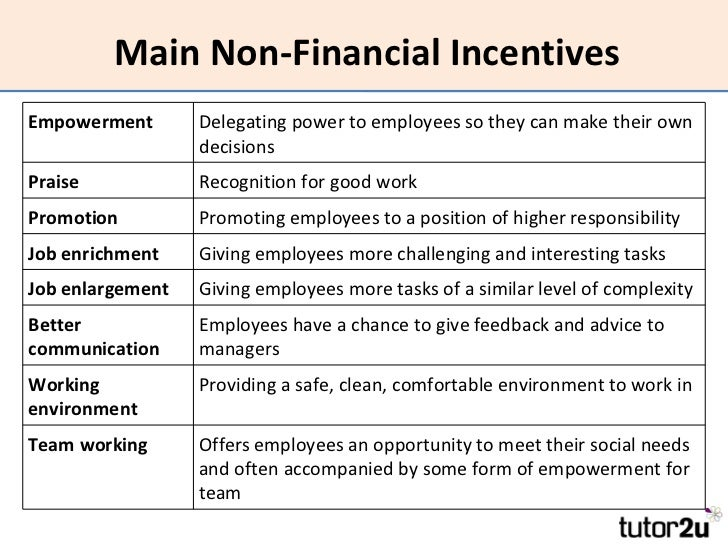 what types of non financial reward might a company use to motivate employees Monetary rewards motivate employees to perform at their best and strive to achieve both company and individual goals company owners and managers should make sure that rewards are achievable and that product quality is not sacrificed also, when creating a rewards program for employees, remember .