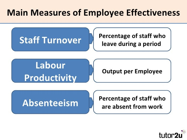 introduction of employee absenteeism Want to welcome your new employee to the team you can use this sample new employee introduction to tell your employees about their new coworker.