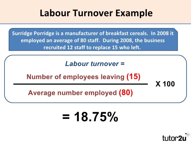 reducing turnover in the restaurant business essay Steady employee turnover at restaurants is an issue that most hospitality business owners face according to a report in the nation's restaurant news, turnover becomes especially high when the.