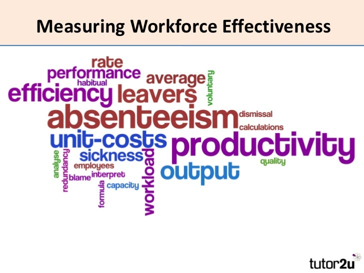 Measuring Workforce Effectiveness