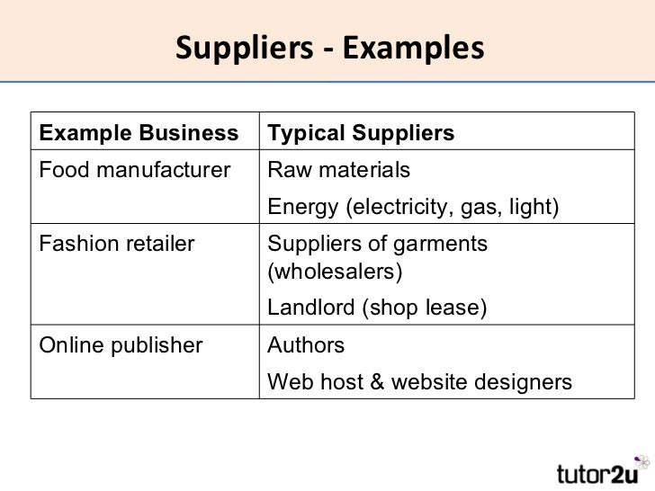 Operations - Working with Suppliers