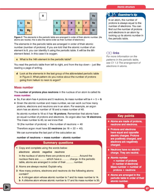 Aqa gcse chemistry 33 figure 2 the elements in the periodic table urtaz Choice Image