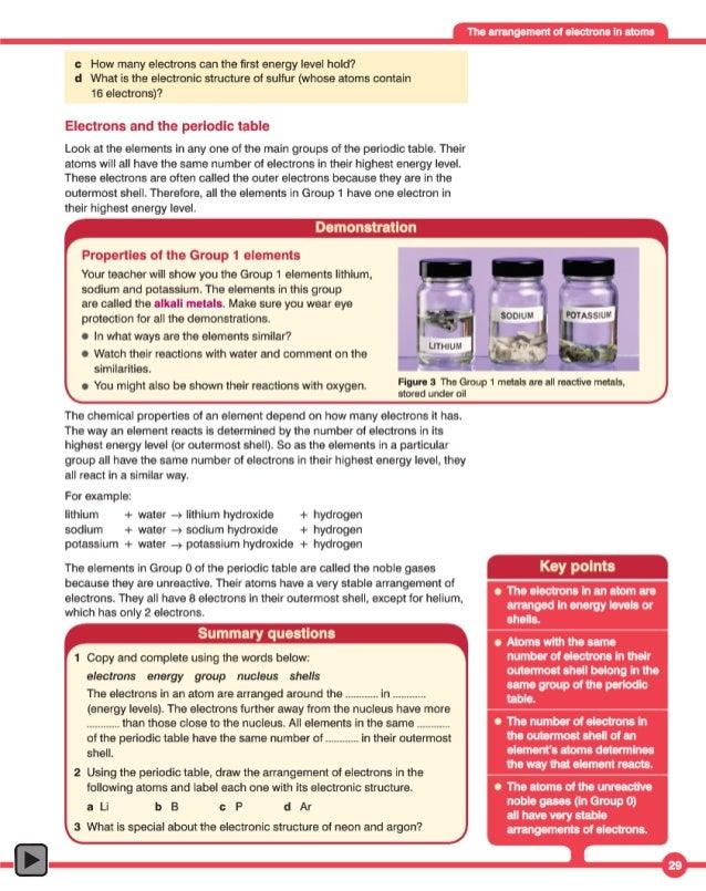 Aqa gcse chemistry urtaz Choice Image