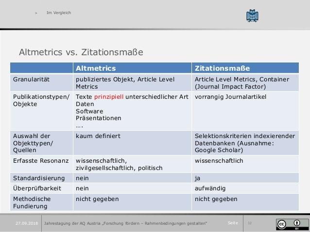 """Seite 12 > Im Vergleich Altmetrics vs. Zitationsmaße Jahrestagung der AQ Austria """"Forschung fördern – Rahmenbedingungen ge..."""