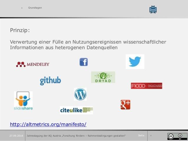 """Seite 4 > Grundlagen Jahrestagung der AQ Austria """"Forschung fördern – Rahmenbedingungen gestalten"""" Prinzip: Verwertung ein..."""