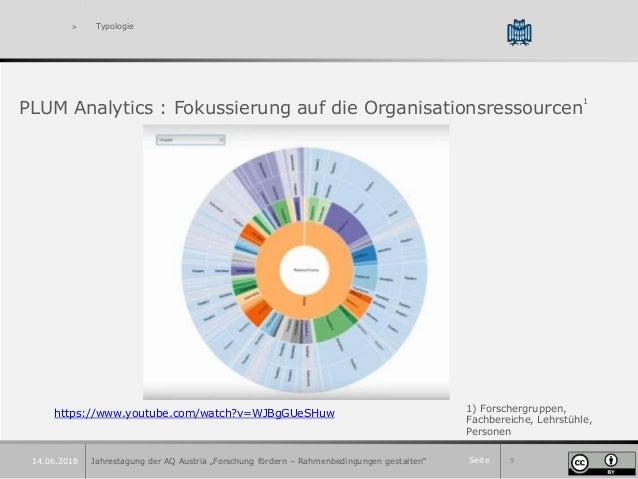 Seite 914.06.2018 > Typologie PLUM Analytics : Fokussierung auf die Organisationsressourcen 1 Jahrestagung der AQ Austria ...