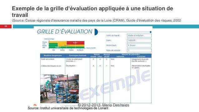Aqhsst optimisez l efficacit de la gestion des risques sst - Grille d evaluation des risques ...