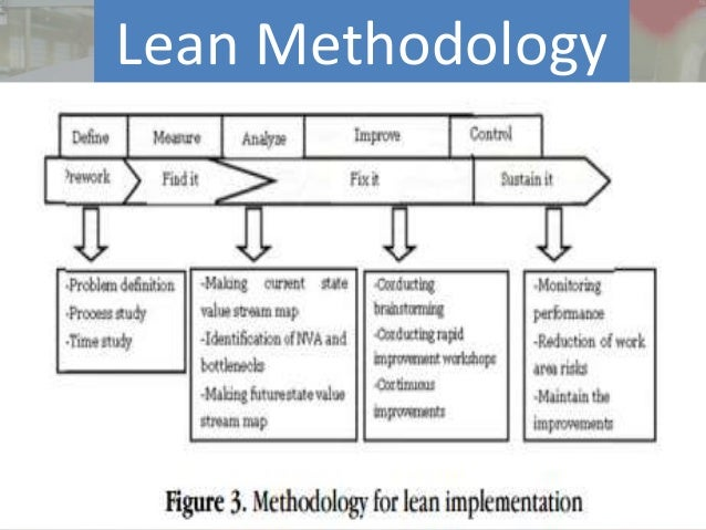 lean manufacturing case study questions The answer is: a critical mass of people who both think lean and act lean regardless of how much has been published about the topic, thinking lean is not that obvious most people who observe their operations conclude that while they might.