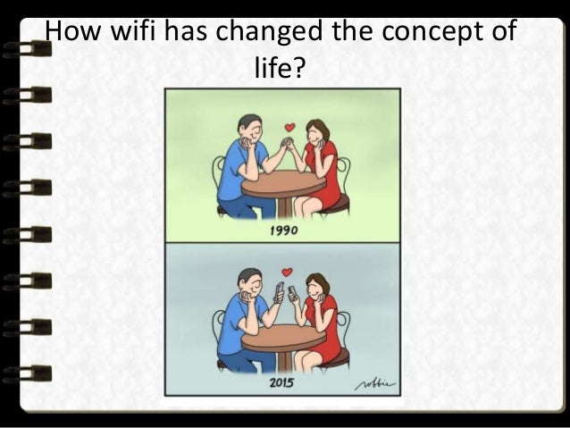 Image result for wifi life