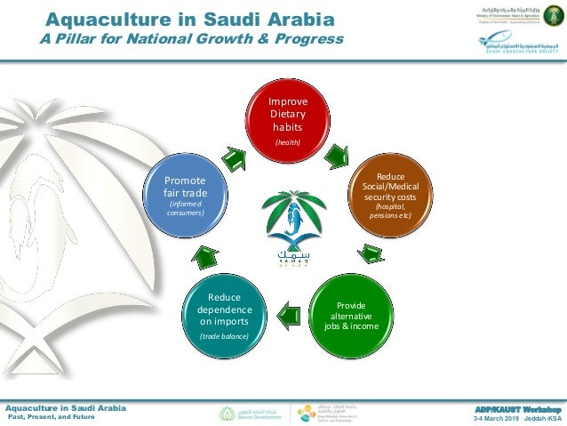 Aquaculture in Saudi Arabia (KAUST 3 2019)