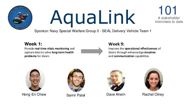 AquaLinkSponsor: Navy Special Warfare Group 3 - SEAL Delivery Vehicle Team 1 101# stakeholder interviews to date Week 9: I...