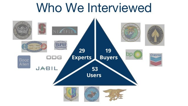 Users 53 1929 Who We Interviewed