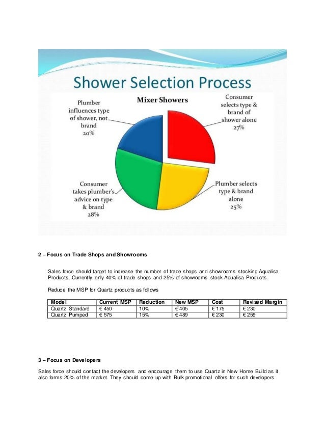 Aqualisa Quartz: Simply a Better Shower 2