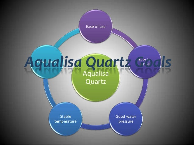 marketing strategy case presentation aqualisa quartz ----- case 2 : aqualisa quartz : simply a better shower 1 executive marketing - aqualisa case the purpose of the case study group presentations is to.